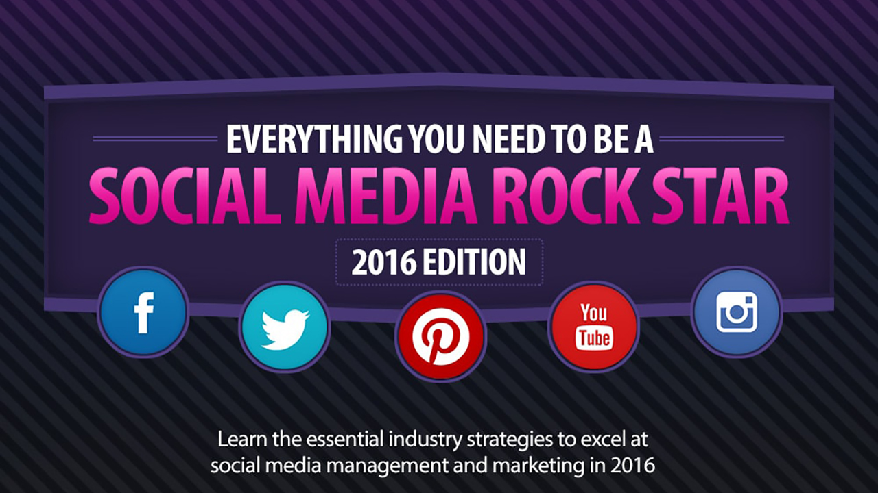 -Social Media Marketing For a Solo Business
